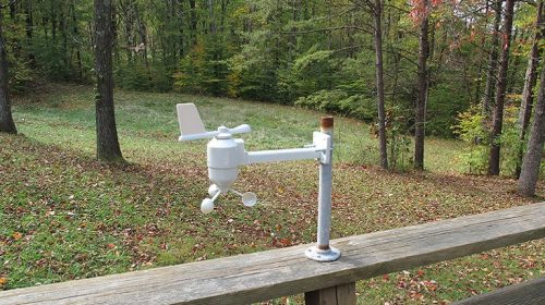 Метеостанция на основе ESP8266